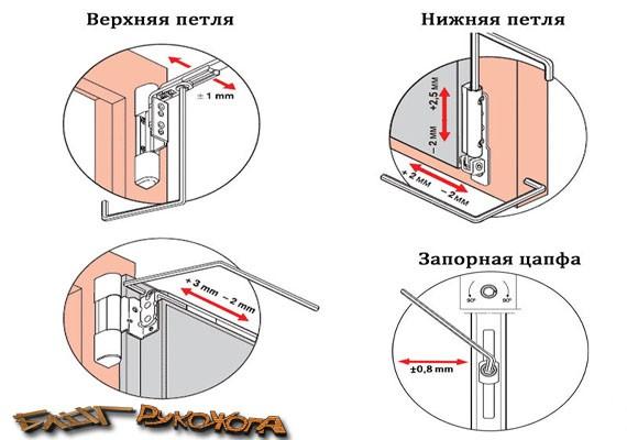 Nvd 216 a инструкция