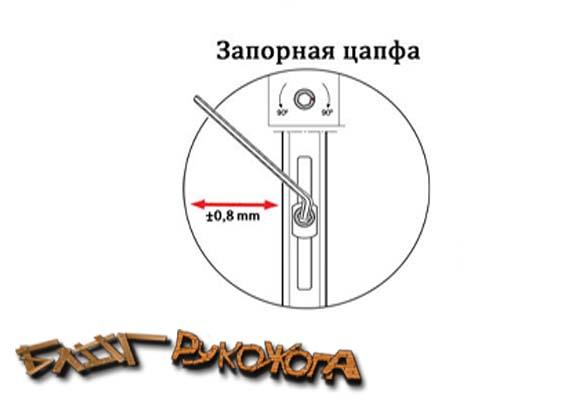 Как снять замок с пластиковой двери