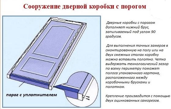 Сооружение-дверной-коробки-с-порогом
